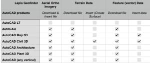 Matrix_LapisGeofinder-AutoCADproducts
